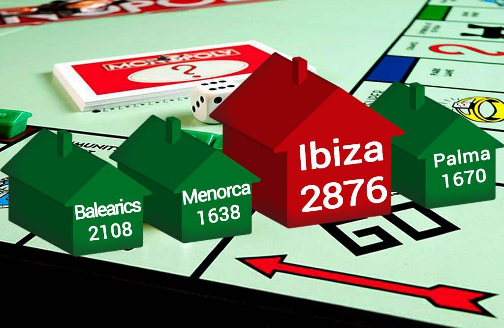 Ibiza Property Prices 2017 - Special Report & Buyer Guide